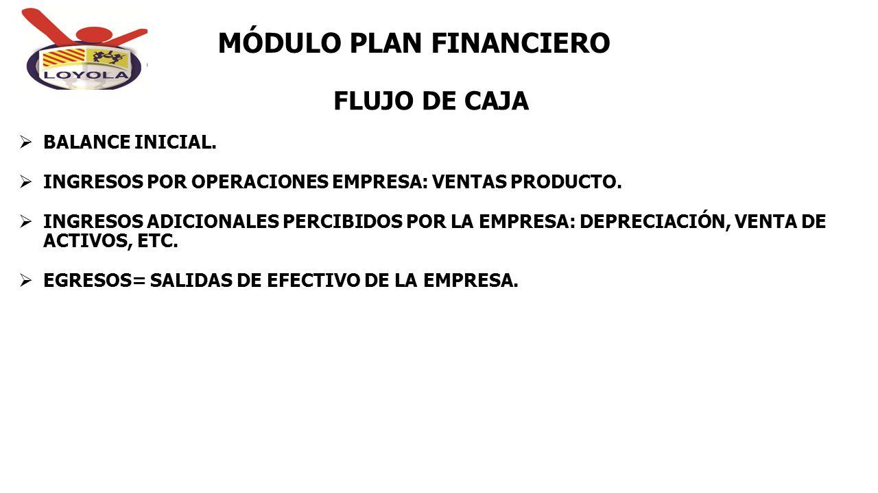 FLUJO DE CAJA MÓDULO PLAN FINANCIERO  BALANCE INICIAL.  INGRESOS POR OPERACIONES EMPRESA: VENTAS PRODUCTO.  INGRESOS ADICIONALES PERCIBIDOS POR LA