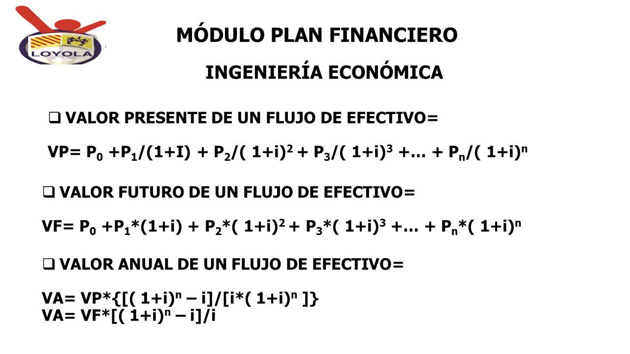 INGENIERÍA ECONÓMICA MÓDULO PLAN FINANCIERO  VALOR PRESENTE DE UN FLUJO DE EFECTIVO= VP= P 0 +P 1 /(1+I) + P 2 /( 1+i) 2 + P 3 /( 1+i) 3 +… + P n /(