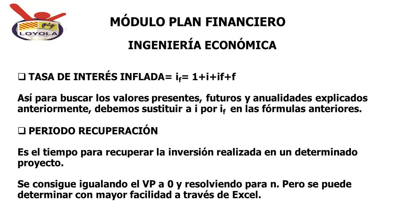 INGENIERÍA ECONÓMICA MÓDULO PLAN FINANCIERO  TASA DE INTERÉS INFLADA= i f = 1+i+if+f Así para buscar los valores presentes, futuros y anualidades exp