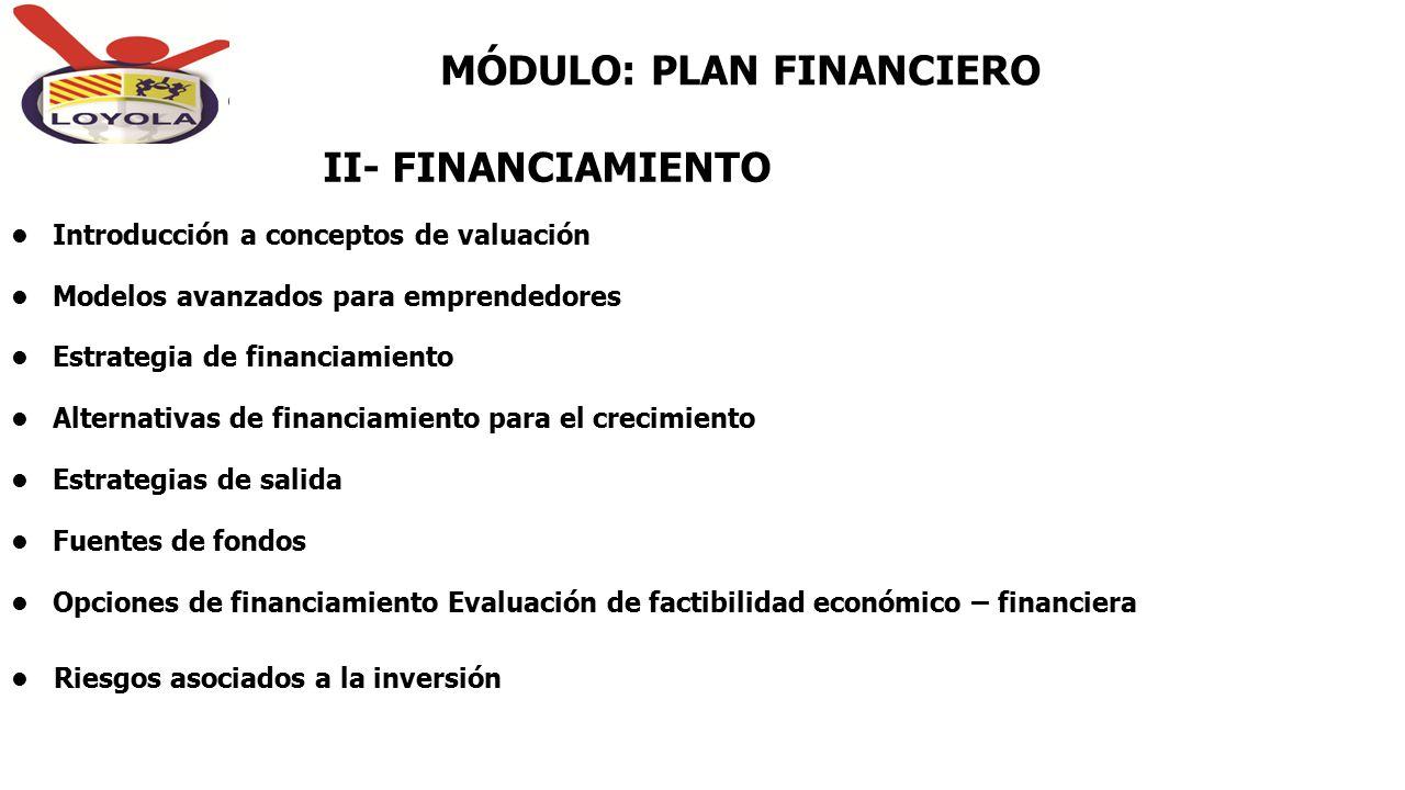 MÓDULO: PLAN FINANCIERO Introducción a conceptos de valuación Modelos avanzados para emprendedores Estrategia de financiamiento Alternativas de financ