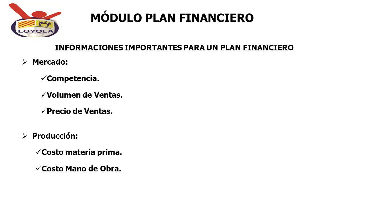 INFORMACIONES IMPORTANTES PARA UN PLAN FINANCIERO MÓDULO PLAN FINANCIERO  Mercado: Competencia. Volumen de Ventas. Precio de Ventas.  Producción: Co