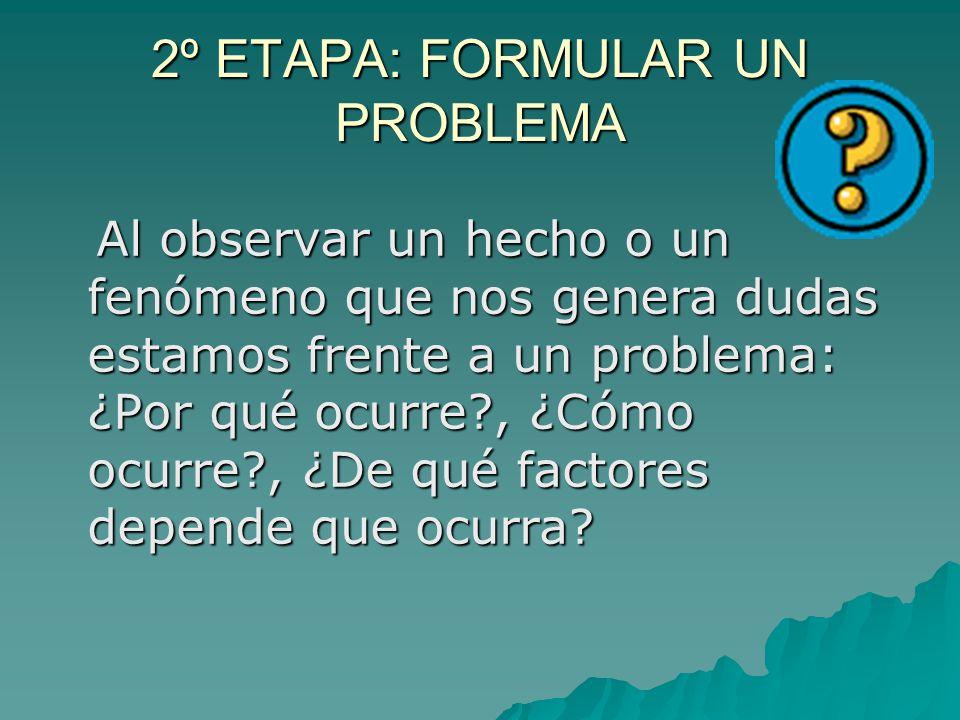 Al observar un hecho o un fenómeno que nos genera dudas estamos frente a un problema: ¿Por qué ocurre?, ¿Cómo ocurre?, ¿De qué factores depende que ocurra.