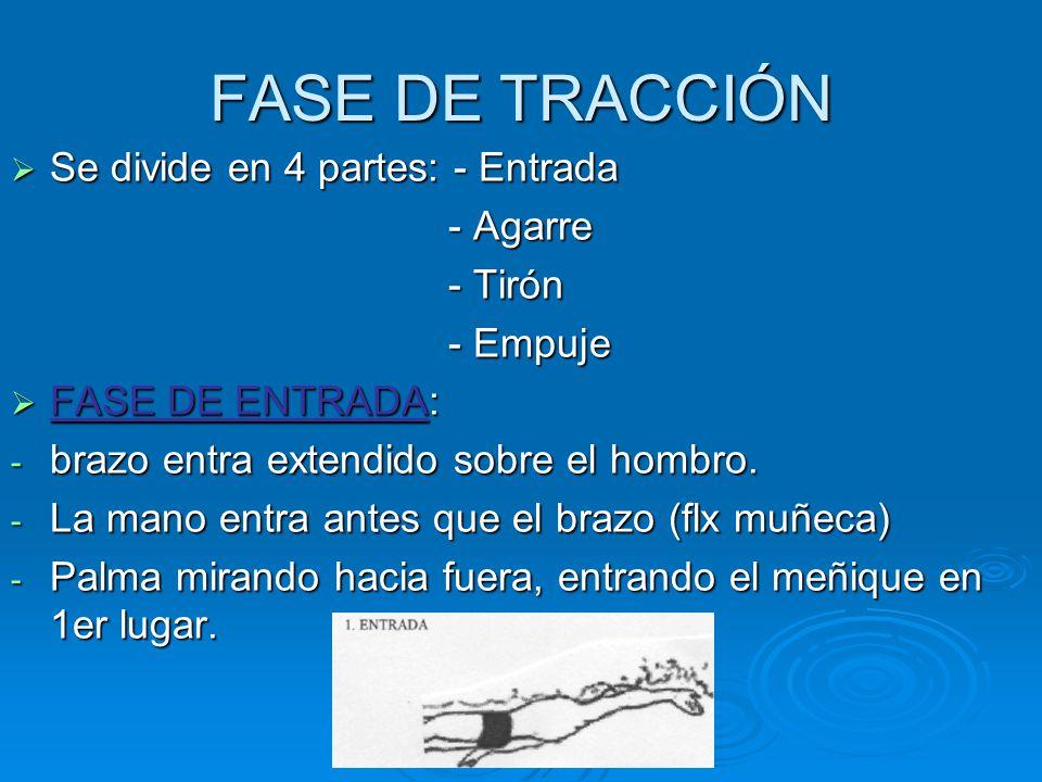 FASE DE TRACCIÓN  Se divide en 4 partes: - Entrada - Agarre - Agarre - Tirón - Tirón - Empuje - Empuje  FASE DE ENTRADA: - brazo entra extendido sobre el hombro.