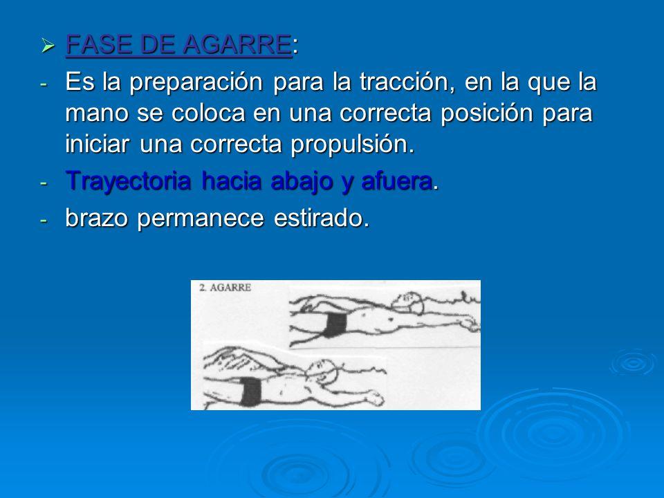  FASE DE AGARRE: - Es la preparación para la tracción, en la que la mano se coloca en una correcta posición para iniciar una correcta propulsión.