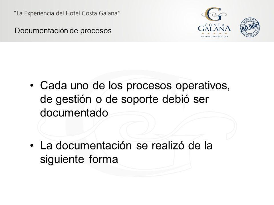 Documentación de procesos Cada uno de los procesos operativos, de gestión o de soporte debió ser documentado La documentación se realizó de la siguien