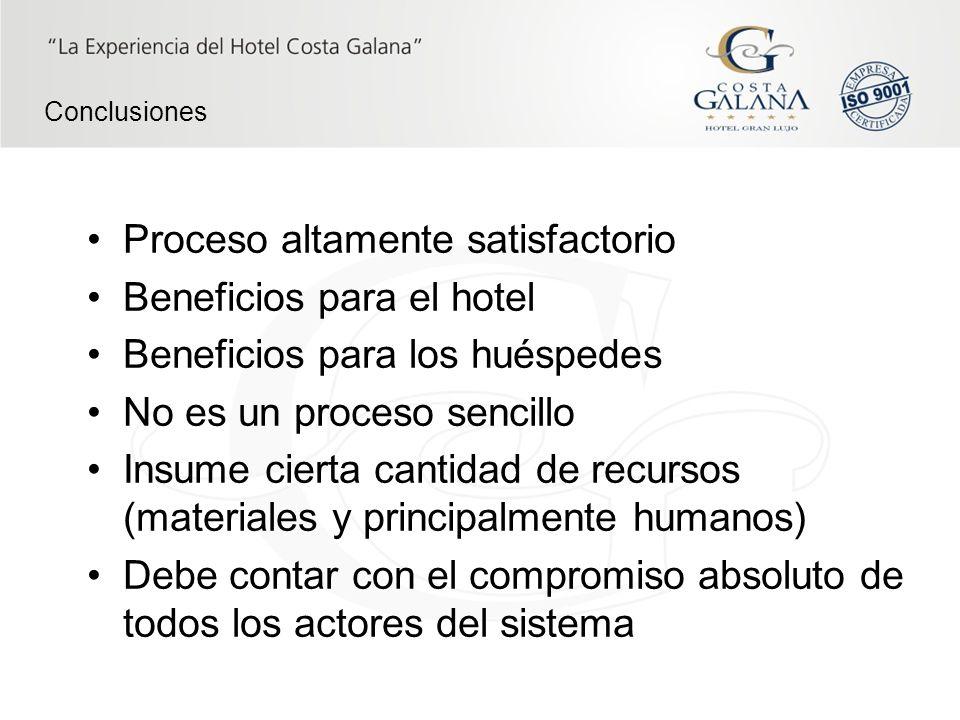 Conclusiones Proceso altamente satisfactorio Beneficios para el hotel Beneficios para los huéspedes No es un proceso sencillo Insume cierta cantidad d