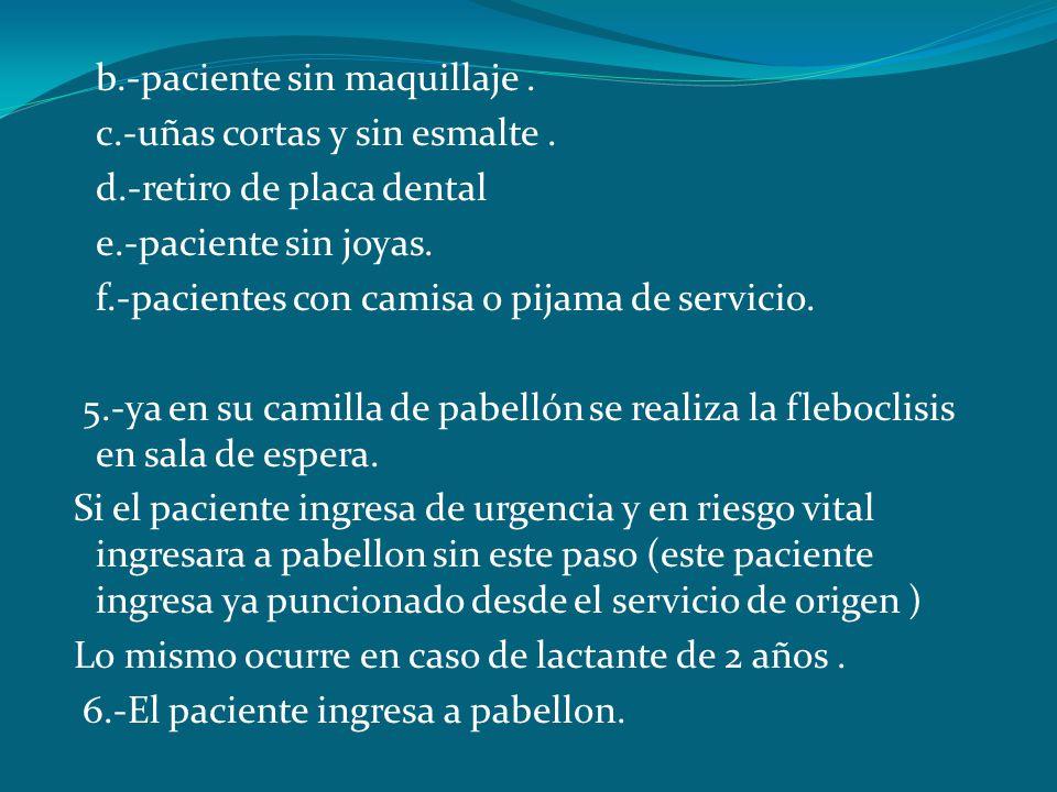 PREPARACION PRE- OPERATORIA- ASEO DE PIEL Objetivo : -Eliminar riesgo de infección de herida operatoria.