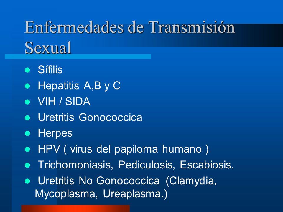 Enfermedades de Transmisión Sexual ¿Cuáles son las más comunes?
