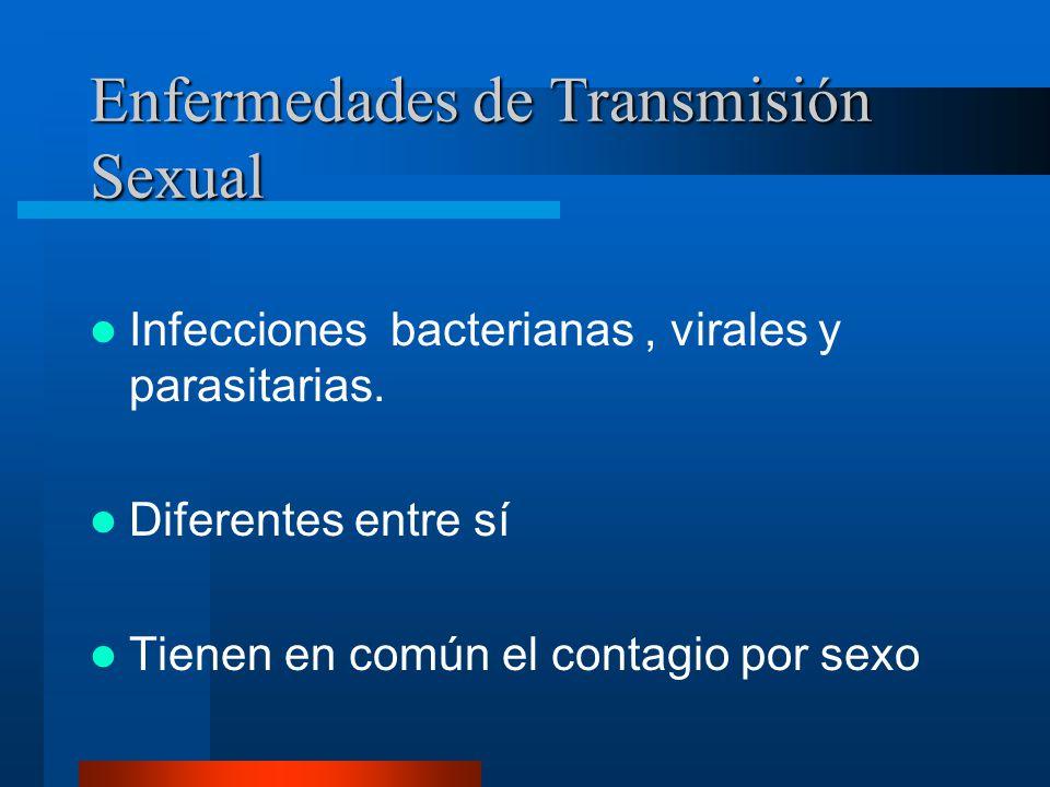 Enfermedades de Transmisión Sexual ¿Qué son?