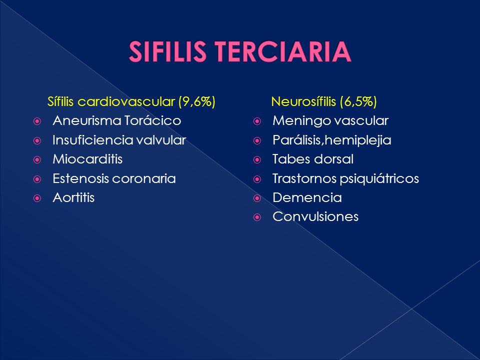 Sífilis cardiovascular (9,6%)  Aneurisma Torácico  Insuficiencia valvular  Miocarditis  Estenosis coronaria  Aortitis Neurosífilis (6,5%)  Menin