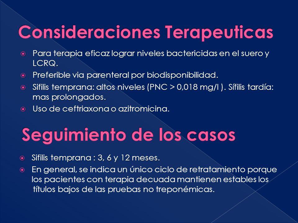  Para terapia eficaz lograr niveles bactericidas en el suero y LCRQ.  Preferible via parenteral por biodisponibilidad.  Sifilis temprana: altos niv