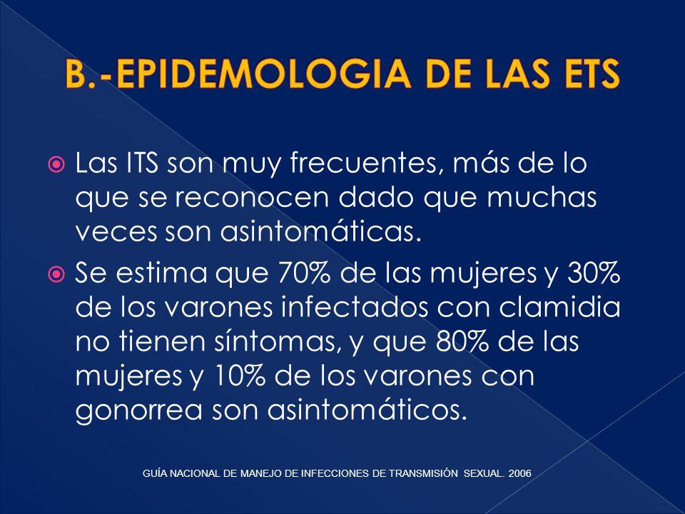  Las ITS son muy frecuentes, más de lo que se reconocen dado que muchas veces son asintomáticas.  Se estima que 70% de las mujeres y 30% de los varo