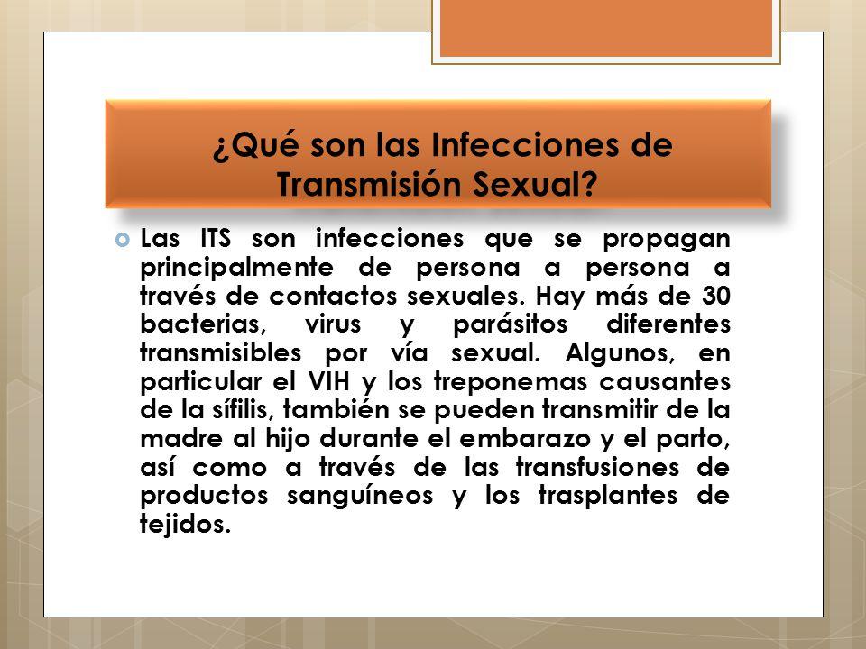 ¿Qué son las Infecciones de Transmisión Sexual.