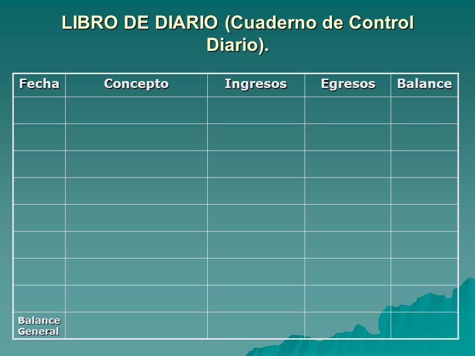 LIBRO DE DIARIO (Cuaderno de Control Diario). FechaConceptoIngresosEgresosBalance Balance General