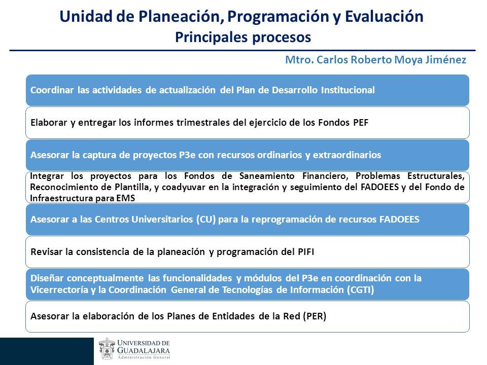 Coordinación General de Planeación y Desarrollo Institucional 02 ...