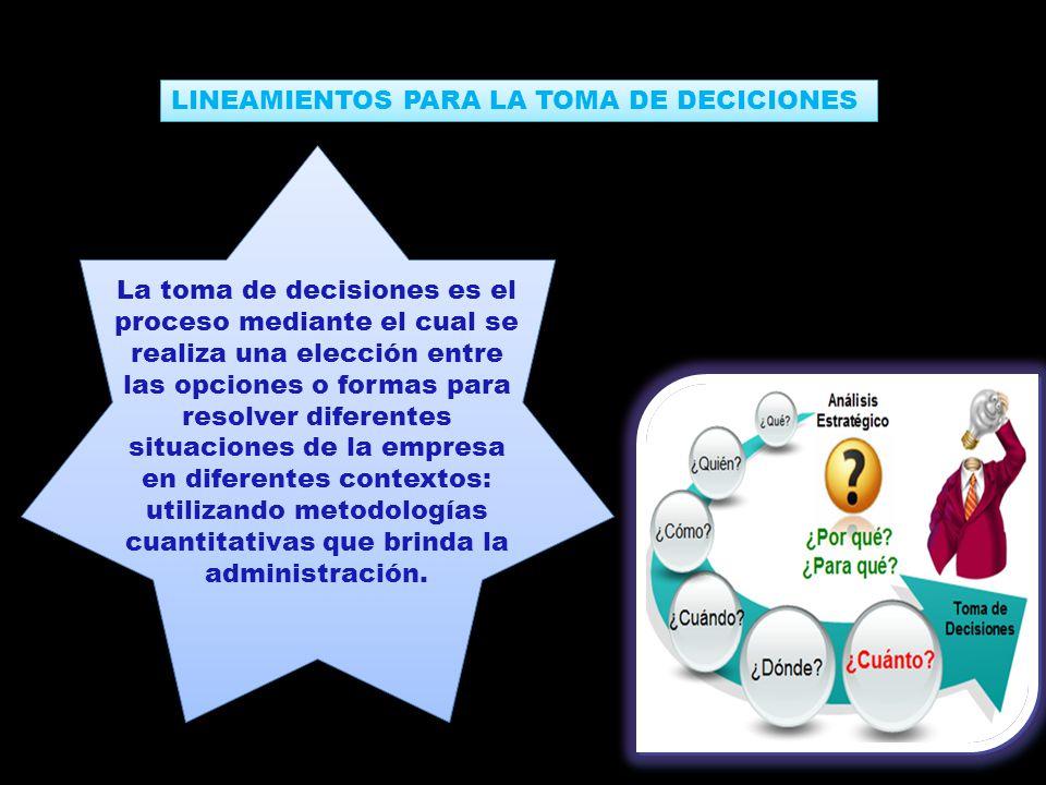 LINEAMIENTOS PARA LA TOMA DE DECICIONES La toma de decisiones es el proceso mediante el cual se realiza una elección entre las opciones o formas para