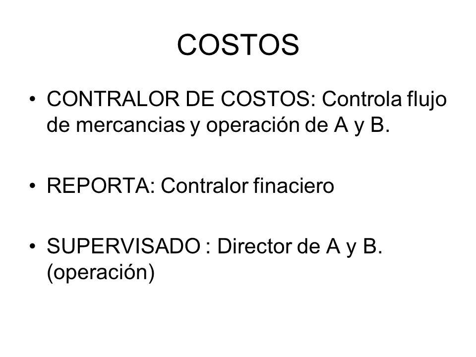 COSTOS CONTRALOR DE COSTOS: Controla flujo de mercancias y operación de A y B. REPORTA: Contralor finaciero SUPERVISADO : Director de A y B. (operació