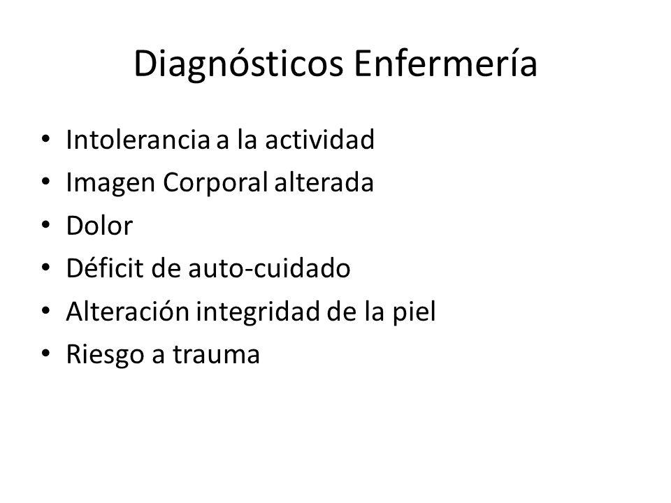 Diagnósticos Enfermería Intolerancia a la actividad Imagen Corporal alterada Dolor Déficit de auto-cuidado Alteración integridad de la piel Riesgo a t