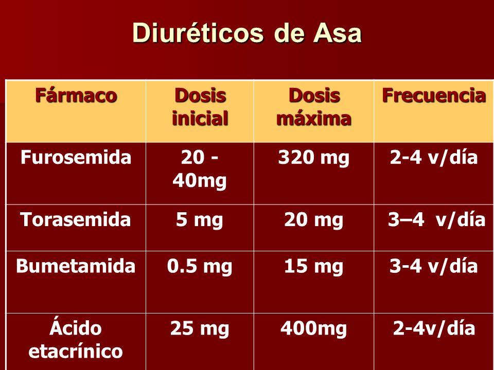 medicamentos homeopaticos para bajar el acido urico acido urico comidas litiasis renal acido urico farmacologia