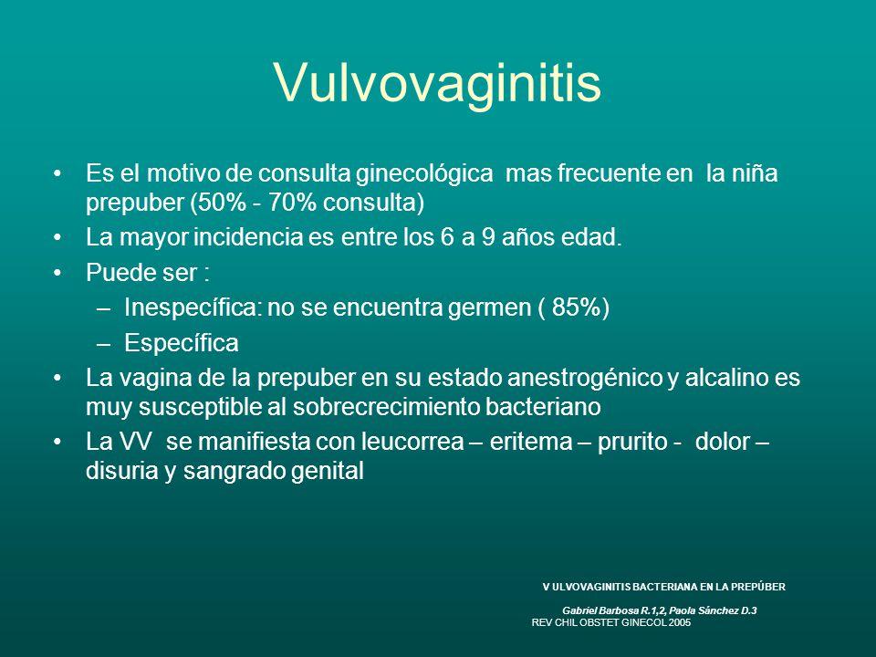 Vulvovaginitis Es el motivo de consulta ginecológica mas frecuente en la niña prepuber (50% - 70% consulta) La mayor incidencia es entre los 6 a 9 año