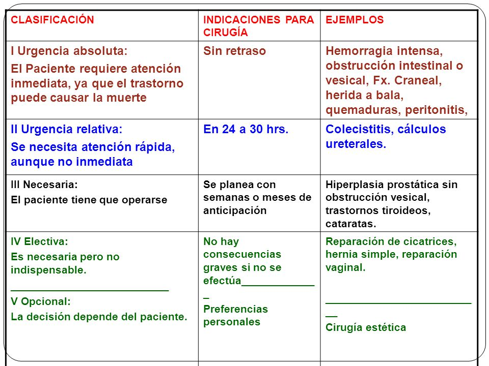 PERÍODO PREOPERATORIO PREOPERATORIO MEDIATO: Desde el ingreso hasta 12 horas antes de la intervención PREOPERATORIO INMEDIATO.