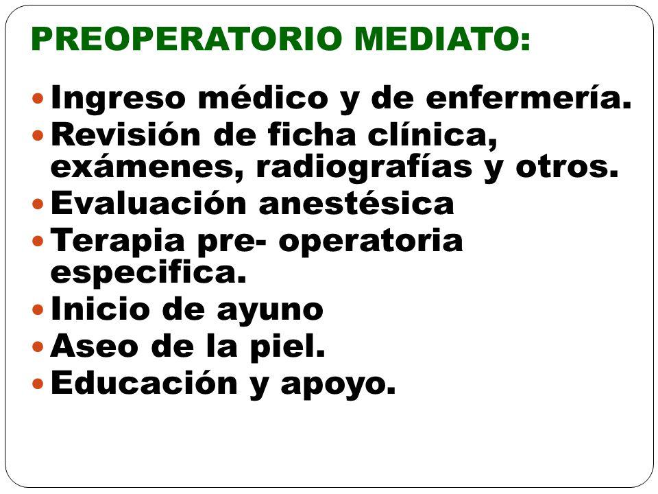 PREOPERATORIO INMEDIATO.1) Revisión del Paciente y ficha Clínica.
