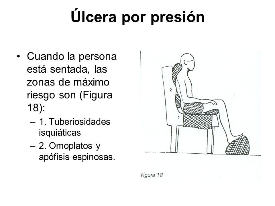 Úlcera por presión Cuando la persona está sentada, las zonas de máximo riesgo son (Figura 18): –1.