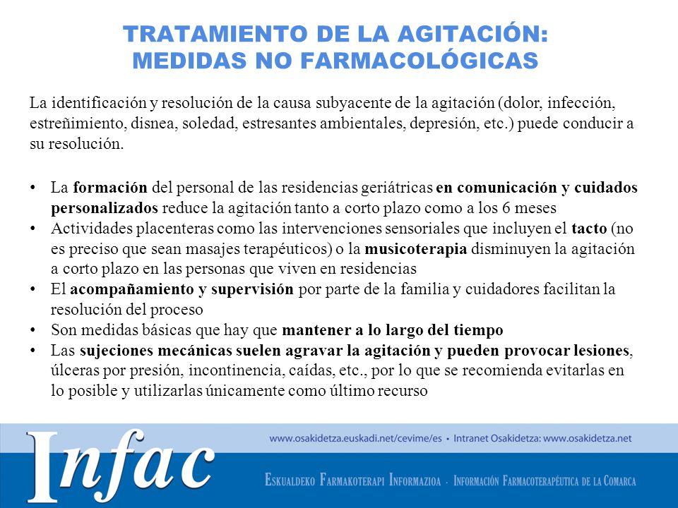 cipro drug interaction