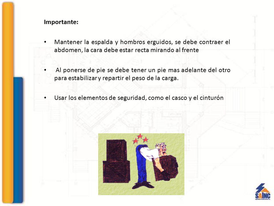 Importante: Mantener la espalda y hombros erguidos, se debe contraer el abdomen, la cara debe estar recta mirando al frente Al ponerse de pie se debe
