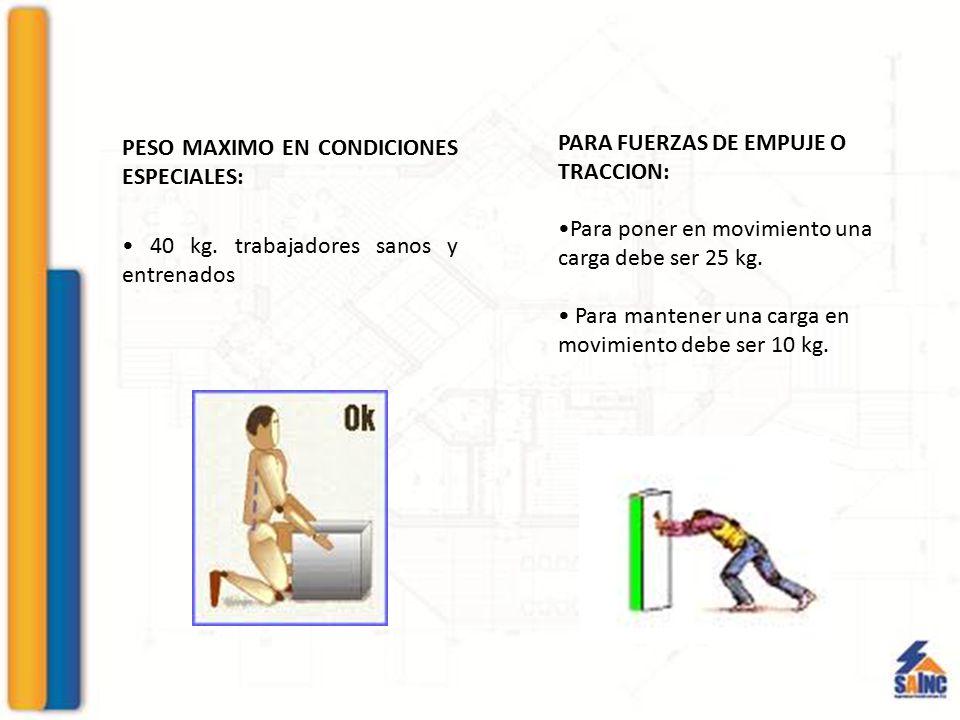 PESO MAXIMO EN CONDICIONES ESPECIALES: 40 kg. trabajadores sanos y entrenados PARA FUERZAS DE EMPUJE O TRACCION: Para poner en movimiento una carga de