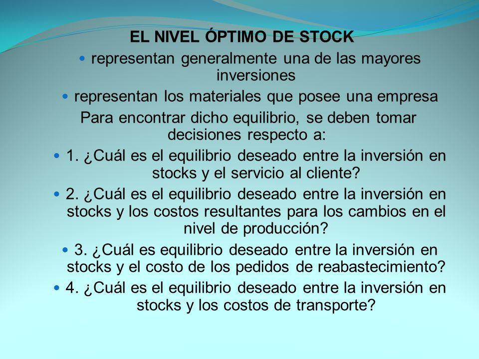 EL NIVEL ÓPTIMO DE STOCK representan generalmente una de las mayores inversiones representan los materiales que posee una empresa Para encontrar dicho equilibrio, se deben tomar decisiones respecto a: 1.