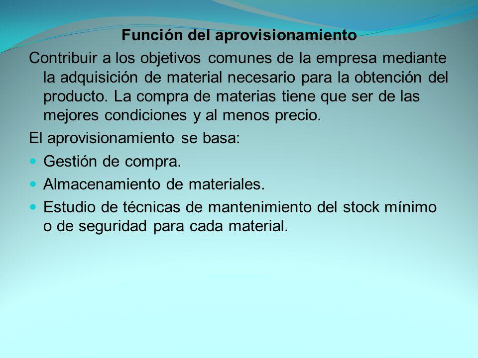 Función del aprovisionamiento Contribuir a los objetivos comunes de la empresa mediante la adquisición de material necesario para la obtención del producto.