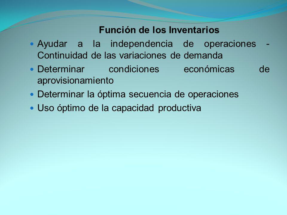 Función de los Inventarios Ayudar a la independencia de operaciones - Continuidad de las variaciones de demanda Determinar condiciones económicas de aprovisionamiento Determinar la óptima secuencia de operaciones Uso óptimo de la capacidad productiva