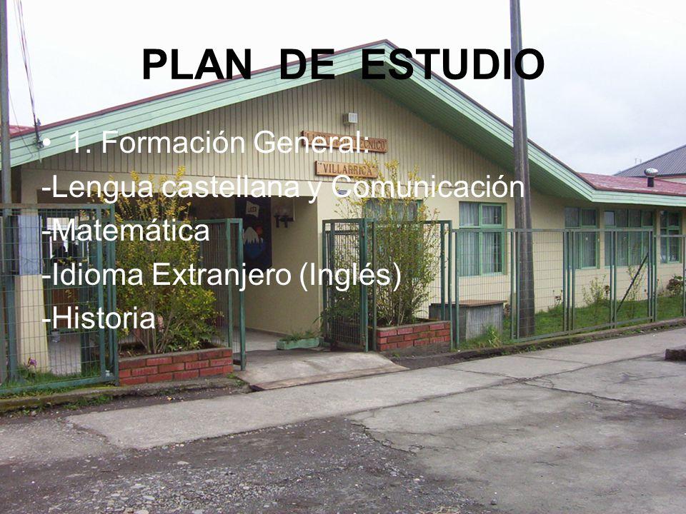 PLAN DE ESTUDIO 1.