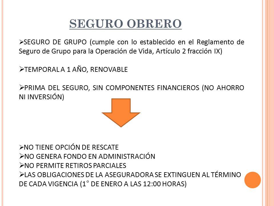 SEGURO OBRERO  SEGURO DE GRUPO (cumple con lo establecido en el Reglamento de Seguro de Grupo para la Operación de Vida, Artículo 2 fracción IX)  TEMPORAL A 1 AÑO, RENOVABLE  PRIMA DEL SEGURO, SIN COMPONENTES FINANCIEROS (NO AHORRO NI INVERSIÓN)  NO TIENE OPCIÓN DE RESCATE  NO GENERA FONDO EN ADMINISTRACIÓN  NO PERMITE RETIROS PARCIALES  LAS OBLIGACIONES DE LA ASEGURADORA SE EXTINGUEN AL TÉRMINO DE CADA VIGENCIA (1° DE ENERO A LAS 12:00 HORAS)