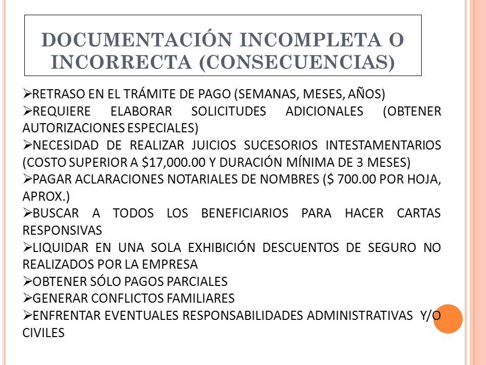 DOCUMENTACIÓN INCOMPLETA O INCORRECTA (CONSECUENCIAS)  RETRASO EN EL TRÁMITE DE PAGO (SEMANAS, MESES, AÑOS)  REQUIERE ELABORAR SOLICITUDES ADICIONALES (OBTENER AUTORIZACIONES ESPECIALES)  NECESIDAD DE REALIZAR JUICIOS SUCESORIOS INTESTAMENTARIOS (COSTO SUPERIOR A $17,000.00 Y DURACIÓN MÍNIMA DE 3 MESES)  PAGAR ACLARACIONES NOTARIALES DE NOMBRES ($ 700.00 POR HOJA, APROX.)  BUSCAR A TODOS LOS BENEFICIARIOS PARA HACER CARTAS RESPONSIVAS  LIQUIDAR EN UNA SOLA EXHIBICIÓN DESCUENTOS DE SEGURO NO REALIZADOS POR LA EMPRESA  OBTENER SÓLO PAGOS PARCIALES  GENERAR CONFLICTOS FAMILIARES  ENFRENTAR EVENTUALES RESPONSABILIDADES ADMINISTRATIVAS Y/O CIVILES