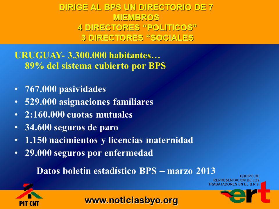 EQUIPO DE REPRESENTACION DE LOS TRABAJADORES EN EL B.P.S.