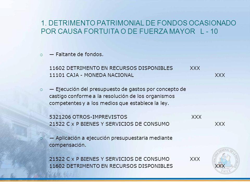 1. DETRIMENTO PATRIMONIAL DE FONDOS OCASIONADO POR CAUSA FORTUITA O DE FUERZA MAYOR L - 10  — Faltante de fondos. 11602 DETRIMENTO EN RECURSOS DISPON