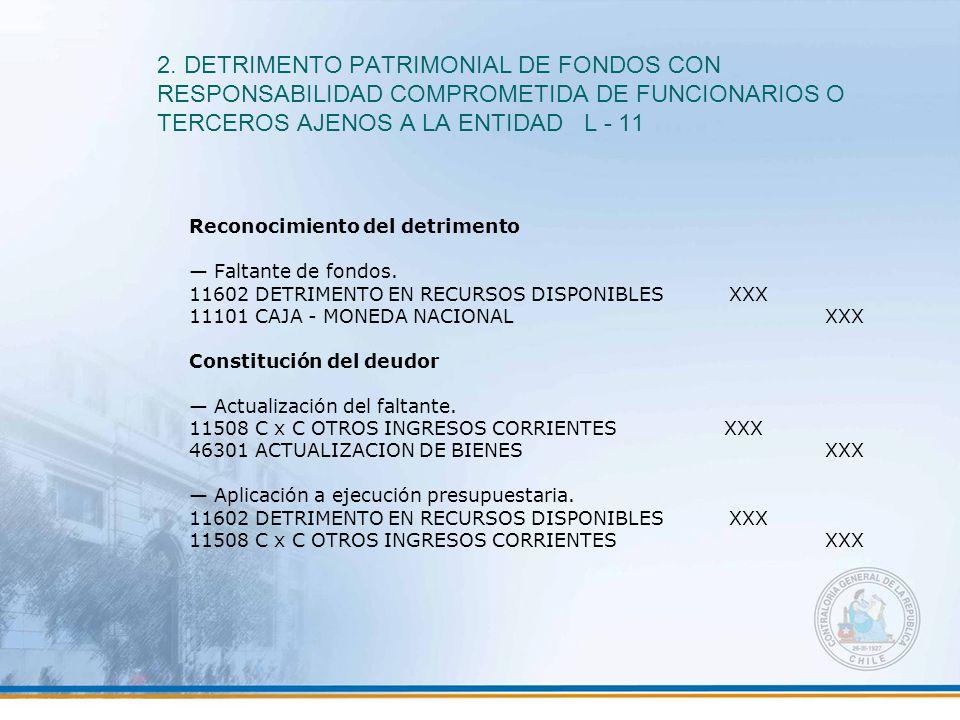 2. DETRIMENTO PATRIMONIAL DE FONDOS CON RESPONSABILIDAD COMPROMETIDA DE FUNCIONARIOS O TERCEROS AJENOS A LA ENTIDAD L - 11 Reconocimiento del detrimen