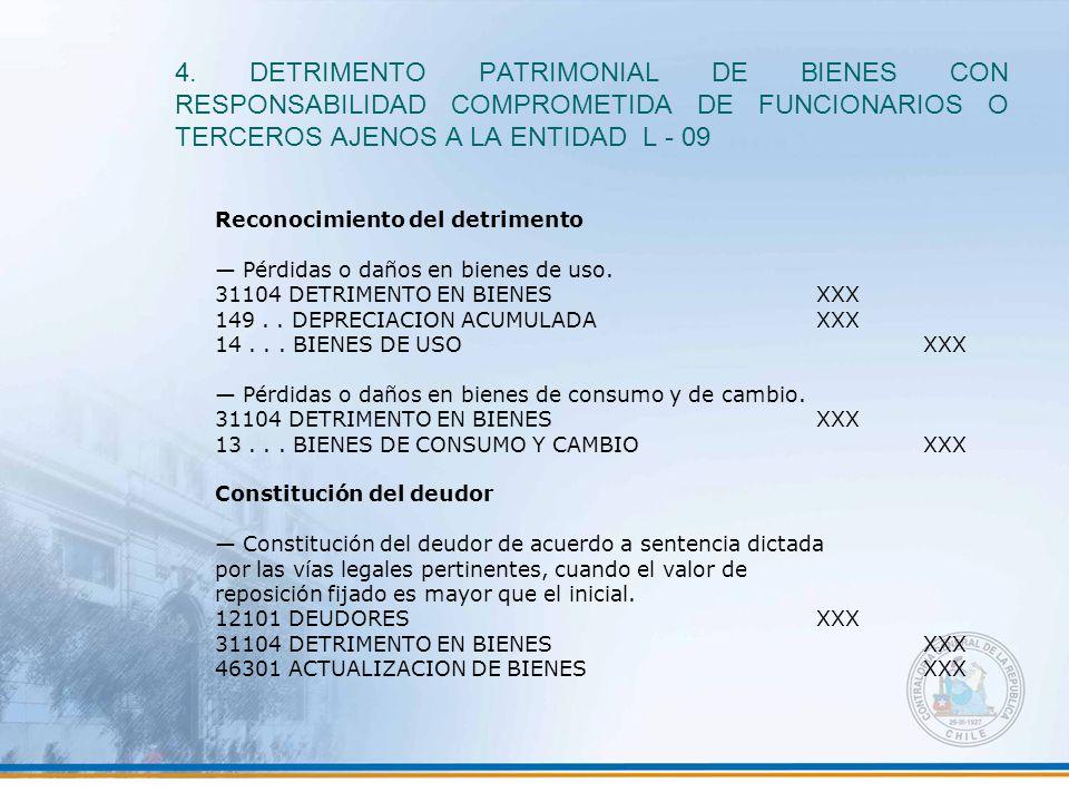 4. DETRIMENTO PATRIMONIAL DE BIENES CON RESPONSABILIDAD COMPROMETIDA DE FUNCIONARIOS O TERCEROS AJENOS A LA ENTIDAD L - 09 Reconocimiento del detrimen