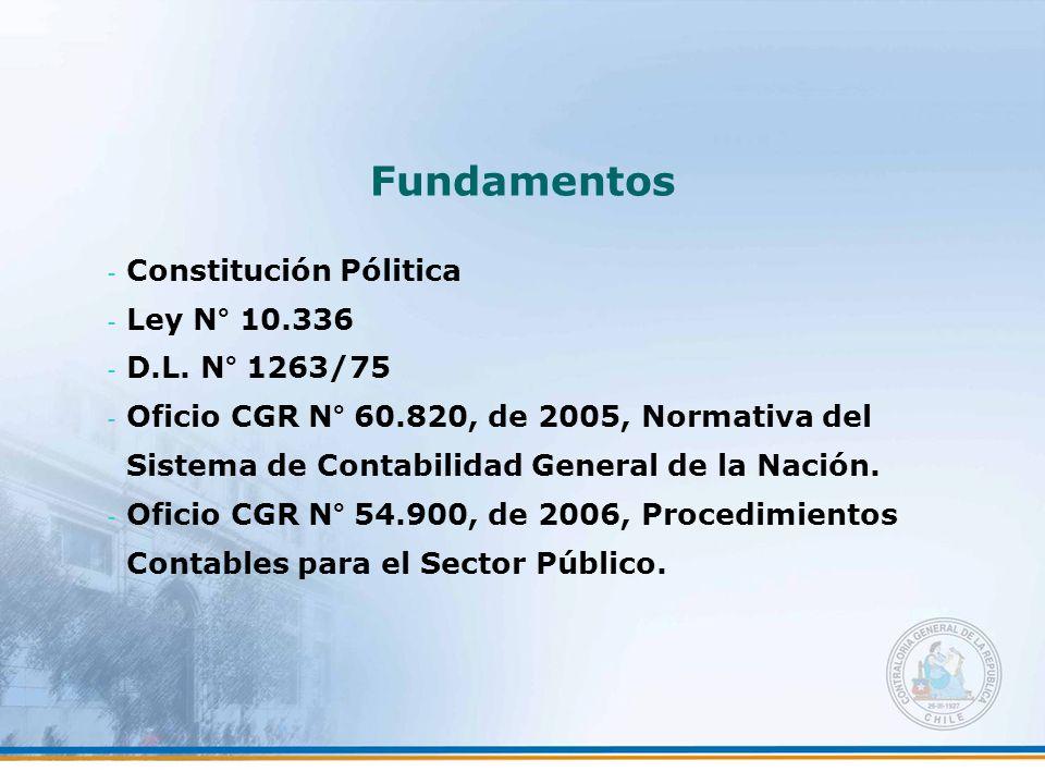 Fundamentos - Constitución Pólitica - Ley N° 10.336 - D.L.