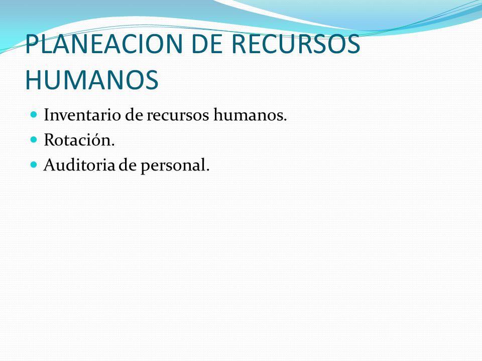 PLANEACION DE RECURSOS HUMANOS Inventario de recursos humanos. Rotación. Auditoria de personal.