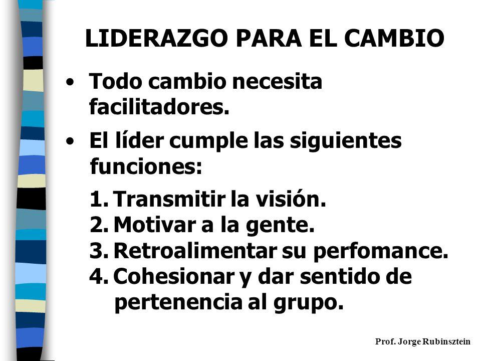 Prof.Jorge Rubinsztein LIDERAZGO PARA EL CAMBIO Todo cambio necesita facilitadores.