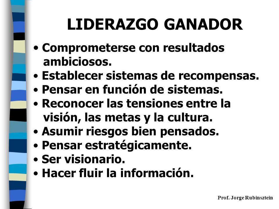 Prof.Jorge Rubinsztein LIDERAZGO GANADOR Comprometerse con resultados ambiciosos.