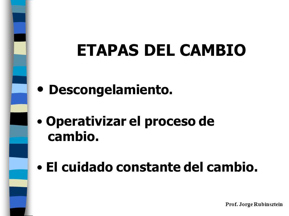 Prof.Jorge Rubinsztein ETAPAS DEL CAMBIO Descongelamiento.
