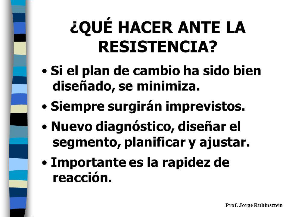 Prof.Jorge Rubinsztein ¿QUÉ HACER ANTE LA RESISTENCIA.