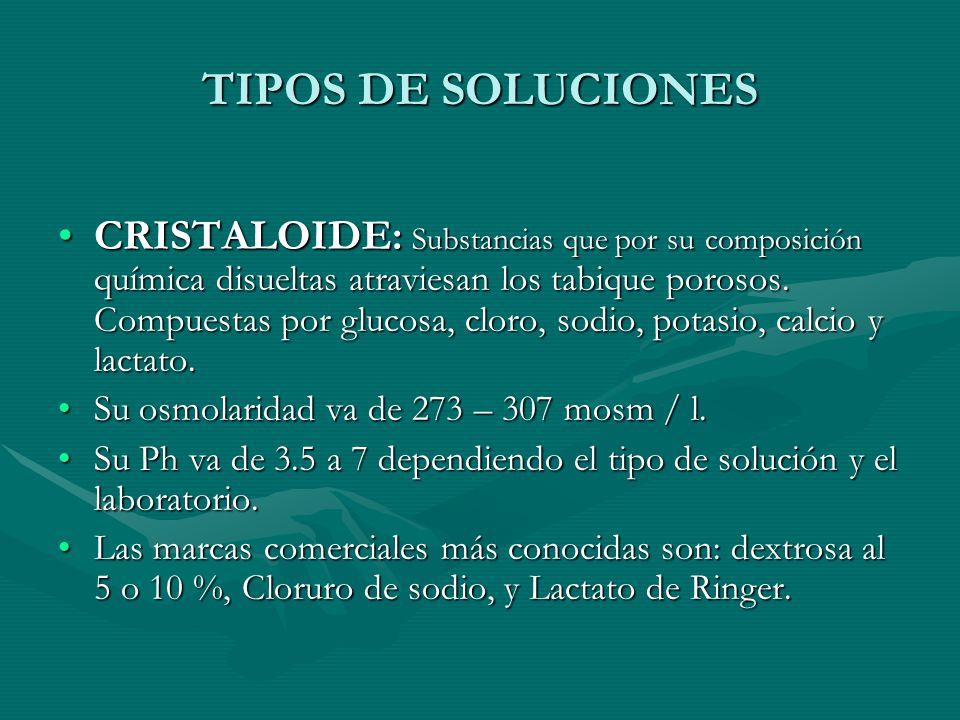 TIPOS DE SOLUCIONES CRISTALOIDE: Substancias que por su composición química disueltas atraviesan los tabique porosos.