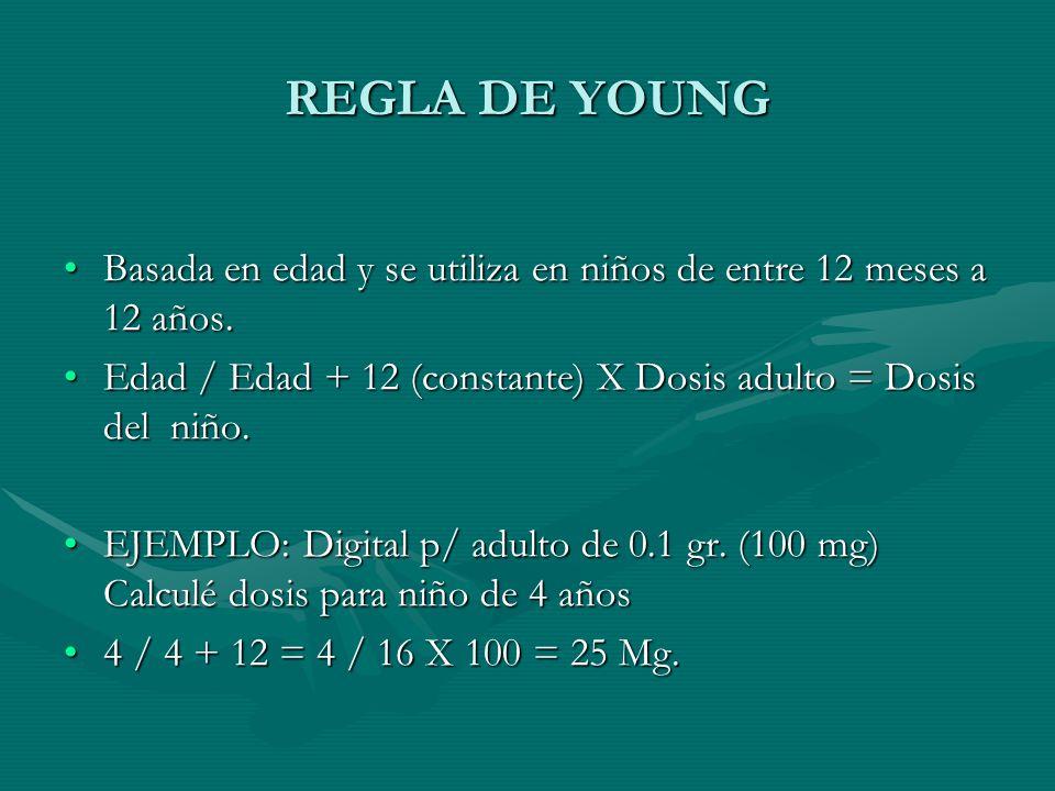 REGLA DE YOUNG Basada en edad y se utiliza en niños de entre 12 meses a 12 años.Basada en edad y se utiliza en niños de entre 12 meses a 12 años.