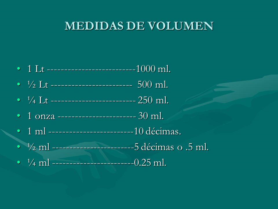 MEDIDAS DE VOLUMEN 1 Lt --------------------------1000 ml.1 Lt --------------------------1000 ml.