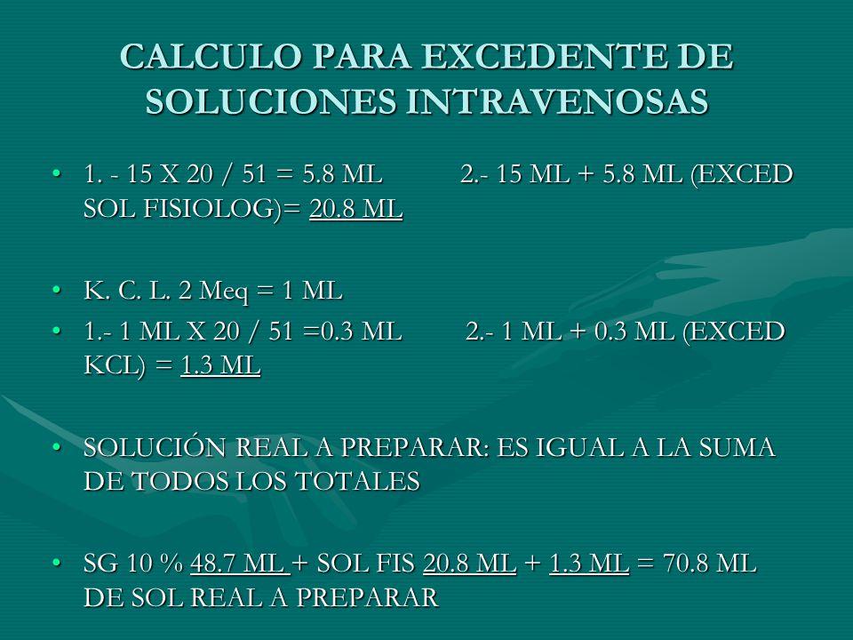 CALCULO PARA EXCEDENTE DE SOLUCIONES INTRAVENOSAS 1.